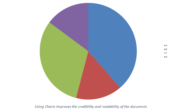 Charts Improves the credibility and readability of the document