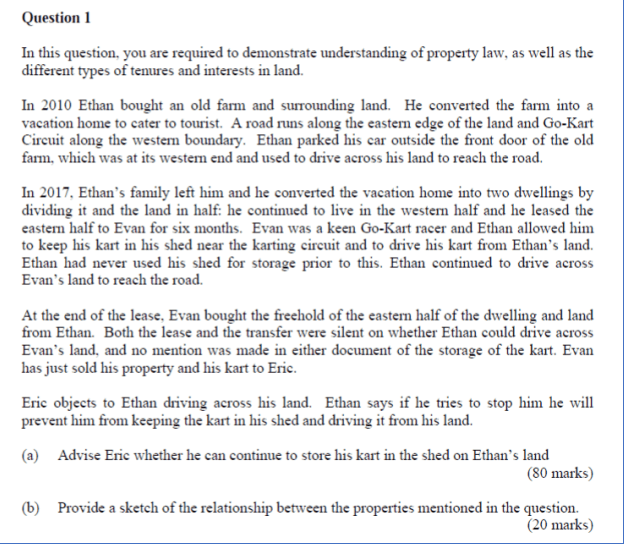 Sample of Law Assignment.