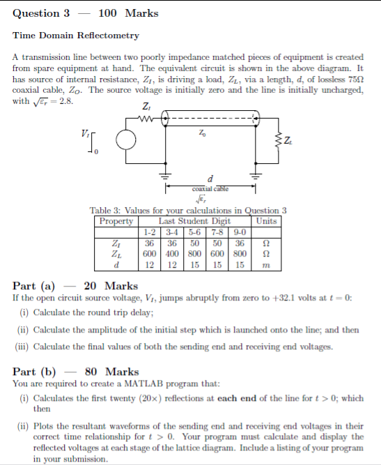 time domain engineering
